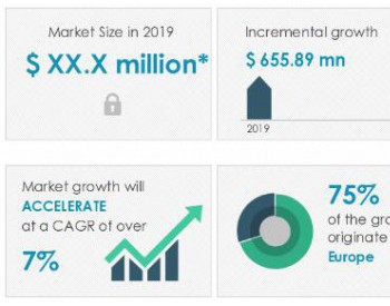 2020-2024年全球海上风电<em>电缆市场</em>年复合增7%