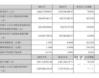 天能重工2019年净利2.69亿增长163.33% 风电相关设备生产、销售稳步增长