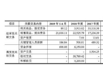 """垃圾焚烧企业三峰环境关联交易惊人 近半业绩""""喜从天降"""""""