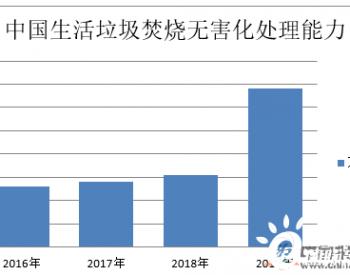 <em>垃圾</em>焚烧行业政策及环境 预计2020年<em>垃圾</em>焚烧量达52万吨/日