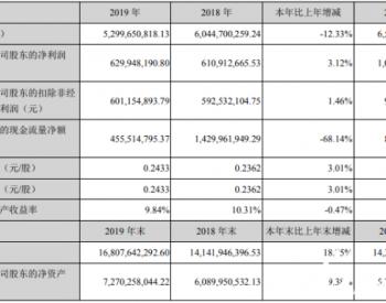 <em>鸿达兴业</em>2019年净利润6.30亿元 液氢工厂项目投产