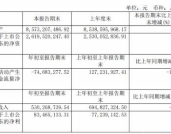 新天然气2020年第一季度净利8346.51万增长8.06%管输费等费用相应减少