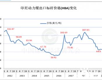 2020年4月份印尼<em>动力煤标杆价格</em>65.77美元/吨 环比下降1.95%