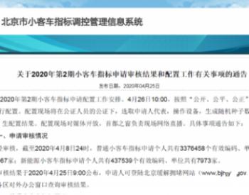 指标申请总数首次出现负增长!北京<em>新能源</em>汽车市场该咋办?