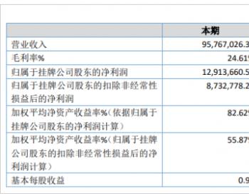 威力传动2019年净利1291.37万扭亏为盈 业务量提升