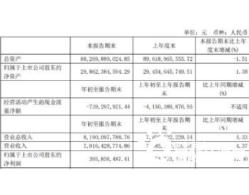 东方电气2020年第一季度净利3.96亿元 较上年同期增长11.9%