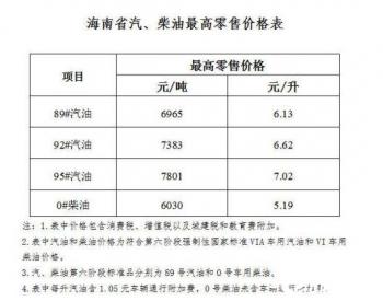 海南恢复征收车辆通行附加费 <em>成品油</em>价格调整