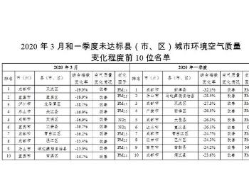 """四川省县(市、区)城市环境空气质量最新排名出炉 快看看你家乡""""气质""""如何!"""