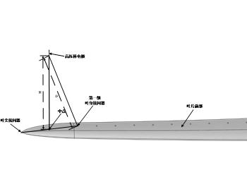 【爱邦电磁】一种风机叶片接闪器设计方法仿真研究