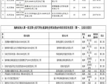 海南电网公示首批<em>可再生能源项目补贴</em>清单 涉及多个垃圾发电项目