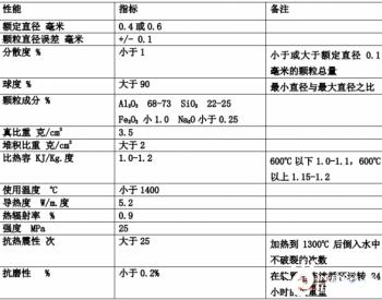 北京羲和开发出高灵活性移动床陶瓷微球储热<em>系统</em>,即将开展中试