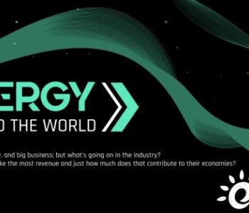独家翻译 | British Business Energy:世界十大能源经济体