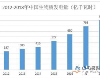 <em>生物质能</em>行业:预计到2020年 我国<em>生物质能</em>产业<em>新增</em>投资约1960亿元