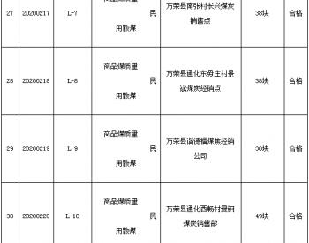 山西运城市抽检60批次民用散煤样品 全部合格