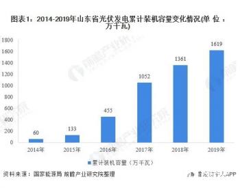 2020<em>年</em>山东省<em>光伏</em>市场现状与前景分析 全国龙头地位稳固!
