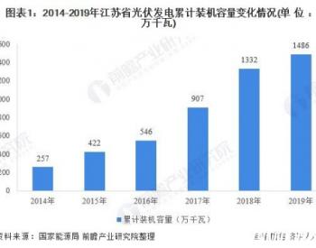 2020<em>年</em>江苏省<em>光伏</em>发电行业市场现状与发展趋势分析 集中式<em>光伏</em>前途未卜