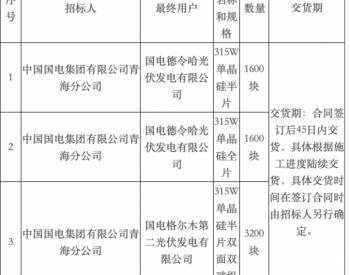 招标|国家能源集团<em>青海</em>公司<em>光伏</em>项目6400块单晶组件招标公告