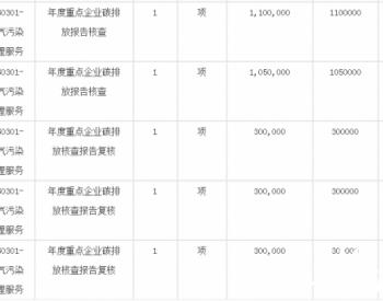 招标丨湖南省2019年度、2020年度重点企业碳排放报告核查和复核项目招标公告