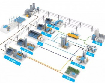 可再生能源<em>电解</em>制<em>氢</em>成本分析研究