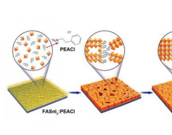 通往无毒且稳定的<em>钙钛矿太阳能电池</em>的道路