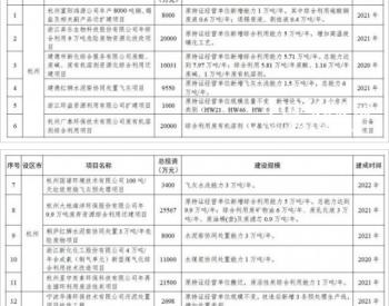 浙江:2020年度增补纳入规划危险废物利用处置项目84个