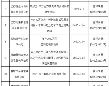 1个分散式风电项目!江苏射阳县发布2020年4月份审批建设项目