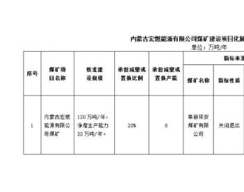 内蒙古能源局关于内蒙古宏燃能源有限公司<em>煤矿产能置换</em>方案公告