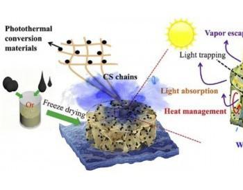 桂林电子科大团研发出可产生超高性能<em>太阳能</em>蒸汽的光热气凝胶