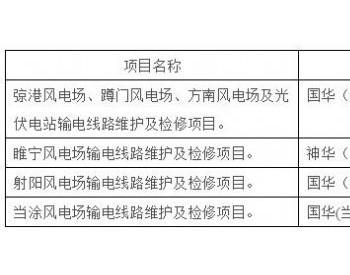 招标   国华投资2020年<em>风电场输电线路</em>维护及检修公开招标项目招标公告