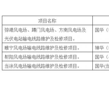 招标   国华投资国华(江苏)风电有限公司2020年<em>风电场输电线路</em>维护及检修公开招标项目招标公告