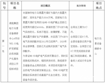 招标 | 准能集团哈尔乌素设备维修中心4月份WK-55电铲变频驱动系统国产化服务项目公开招标项目(第2次)招标公告