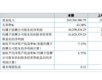 扬德环境2019年净利4429.84万同比增长78.14%设备销售收入增加