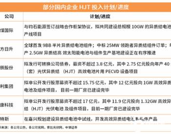 HJT:产业化大幕即将开启