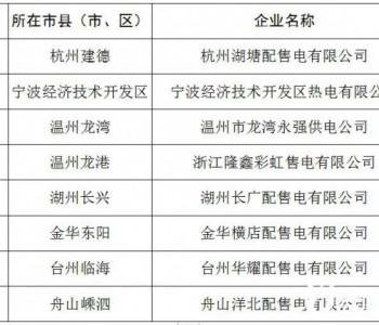浙江萧山区发布关于2020年<em>普通光伏发电</em>国家补贴竞争性配置工作通知