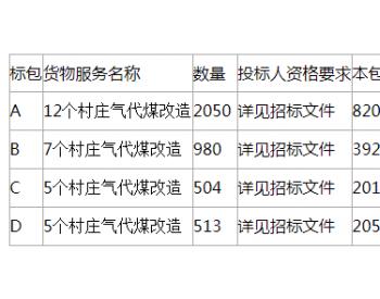 招标丨4047户 1618.8万元!山东省德州市临邑县孟寺镇2020年<em>气代煤工程</em>