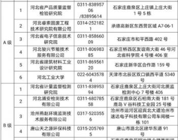 河北省<em>工业固体废物</em>资源综合利用评价机构推荐名单发布