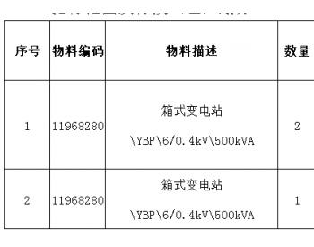 招标 <em>神东煤炭</em>2020年3月第7批箱式变电站公开招标项目招标公告