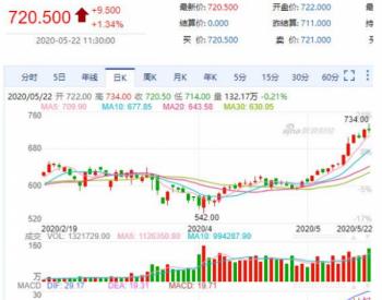 中国需求复苏叠加海关利好 <em>铁矿石</em>价格突破100美元大关