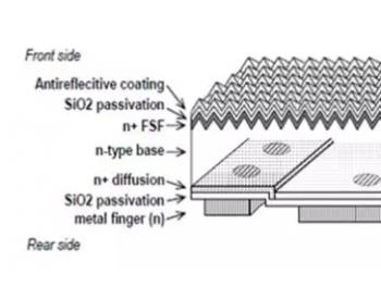 IBC太阳能电池技术分析