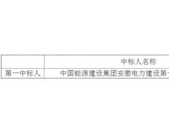 中标|中国能建安徽电力中标华润<em>广西</em>南宁西乡塘安吉分散式10MW<em>风电</em>项目