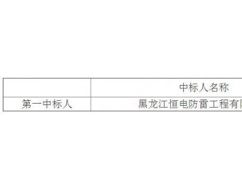 中标|华润电力重庆石柱枫木50MW风电项目<em>防雷接地</em>施工中标结果公示