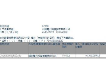 中国<em>电力</em>获<em>控股股东</em>增持1636.3万股,每股作价1.63港元