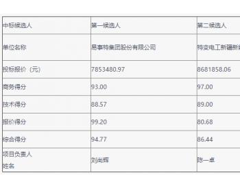 中标|易事特拟中标广东<em>广州发展</em>梅州万宝电器分布式光伏项目
