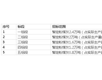 招标 华能江苏<em>淮阴</em>第二<em>发电</em>有限公司2020年3季度粉煤灰销售招标公告
