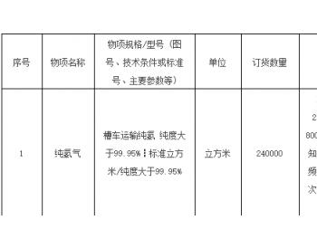 招标丨中<em>核</em>发布24万立方纯氢气采购公告