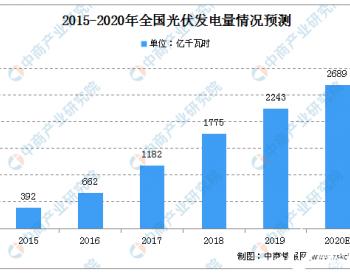 2020年中国<em>光伏</em>市场规模及未来发展趋势预测