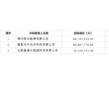 锦州阳光预中标中广核新能源2020年第一批组件集采03标段青海海南州单晶<em>双面</em>445<em>光伏</em>...