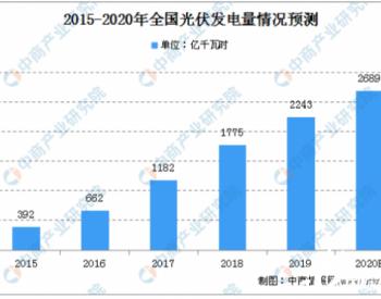 2020年中国<em>光伏</em>市场规模及未来发展趋势预测(图)