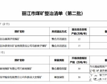 云南丽江市煤矿整治清单(第二批)公示