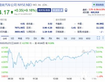 蔚来第一季度<em>营收</em>不及预期 盘前股价大跌近10%